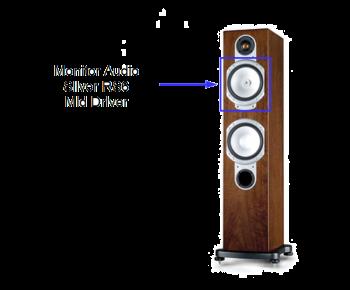 Monitor Audio Mid Driver - OrtonsAudioVisual