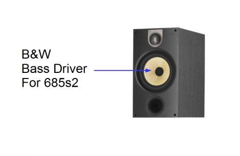 B&W Bass Driver DM602s3 - Ortons AudioVisual