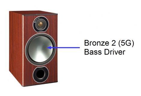 Monitor Audio Bronze 2 (5G) Bass Driver - OrtonsAudioVisual