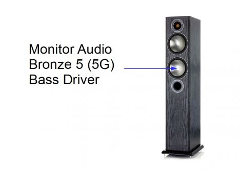Monitor Audio Radius 270 Bass Driver 2014+ OrtonsAudioVisual